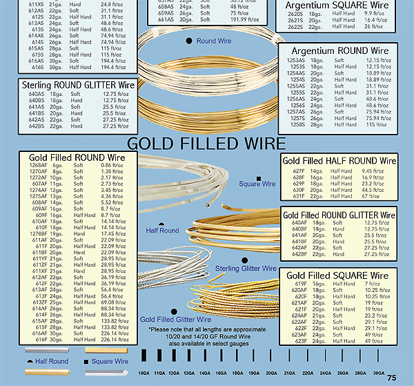 Jewelry Supply Wire, Silver, Gold, & Rose Gold Filled   CGM Findings